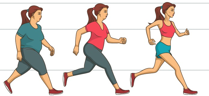 Czynniki wpływające na rozwój otyłości