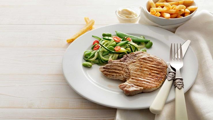 Higiena posiłku